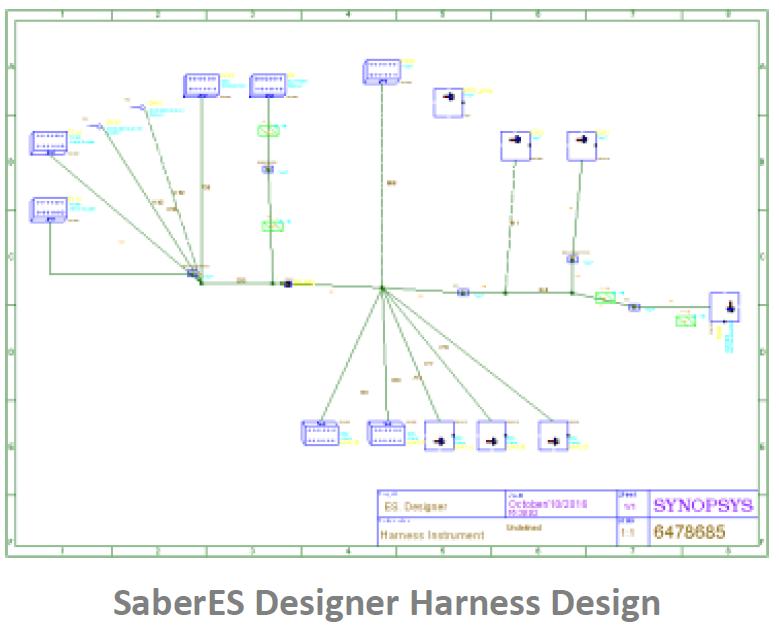 SABER-ESD-HARNESS-DESIGN