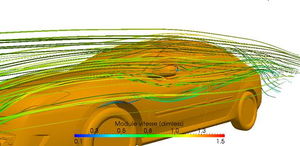 Aerodynamics and Aeroacoustics