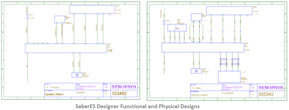 SABER-ES-DESIGNER-FUNCTIONAL-AND-PHYSICAL-DESIGNS