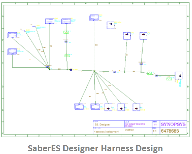SABER-ESD-HARNESS-DESIGN